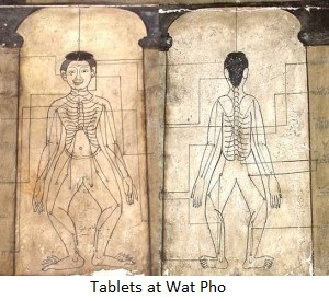 Massage thaï ancien